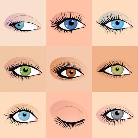 как подобрать ресницы по типу глаз